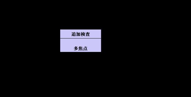 選定療養のシステム